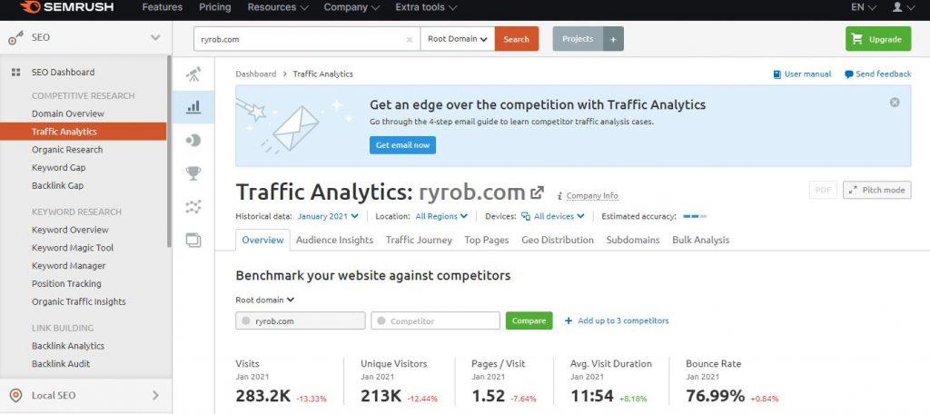 Traffic analytics tool