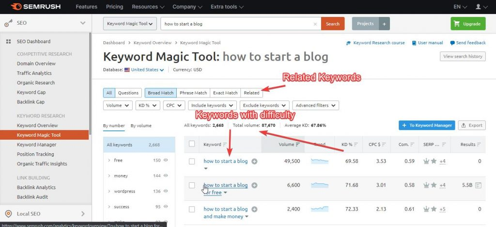 keywords magic tool results