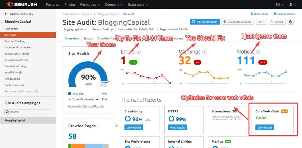 site audit dashboard
